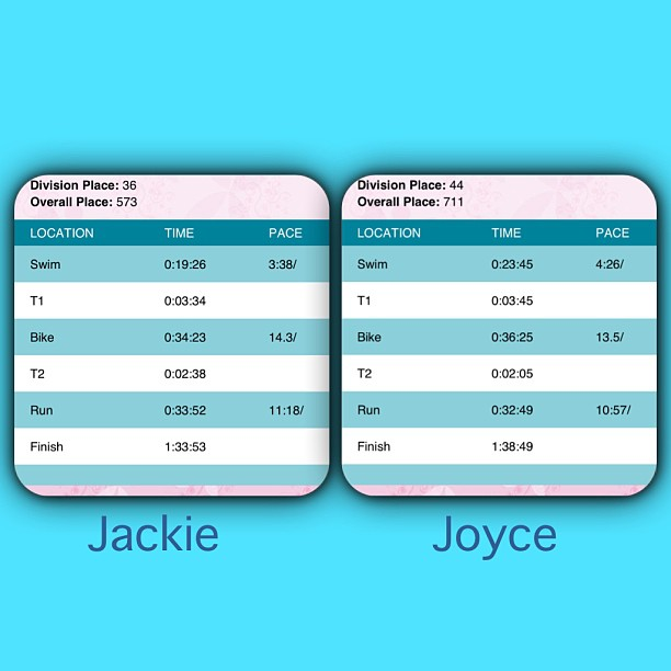 Jackie and I stats