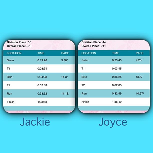 Jackie and I stats